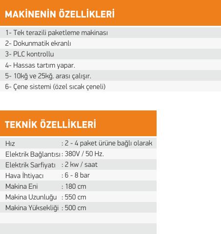 tps 25000-1 -2